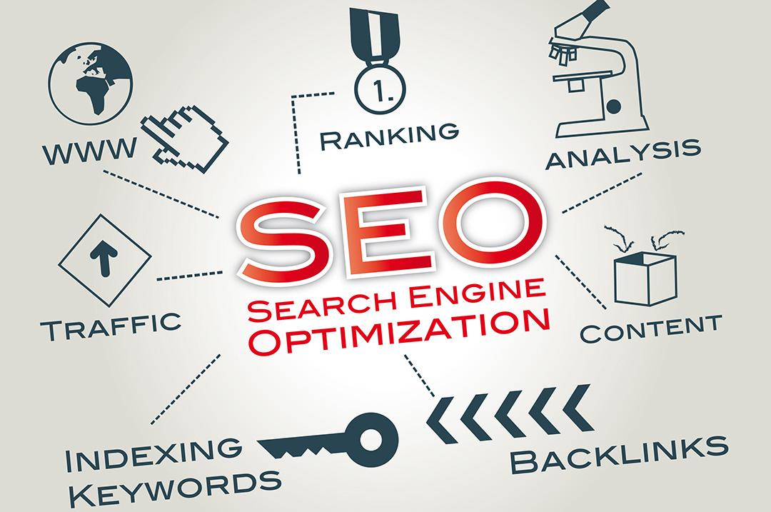 I will do 50 usa,  australia,  uk,  canada,  Google local Directory Listings and Business seo backlinks