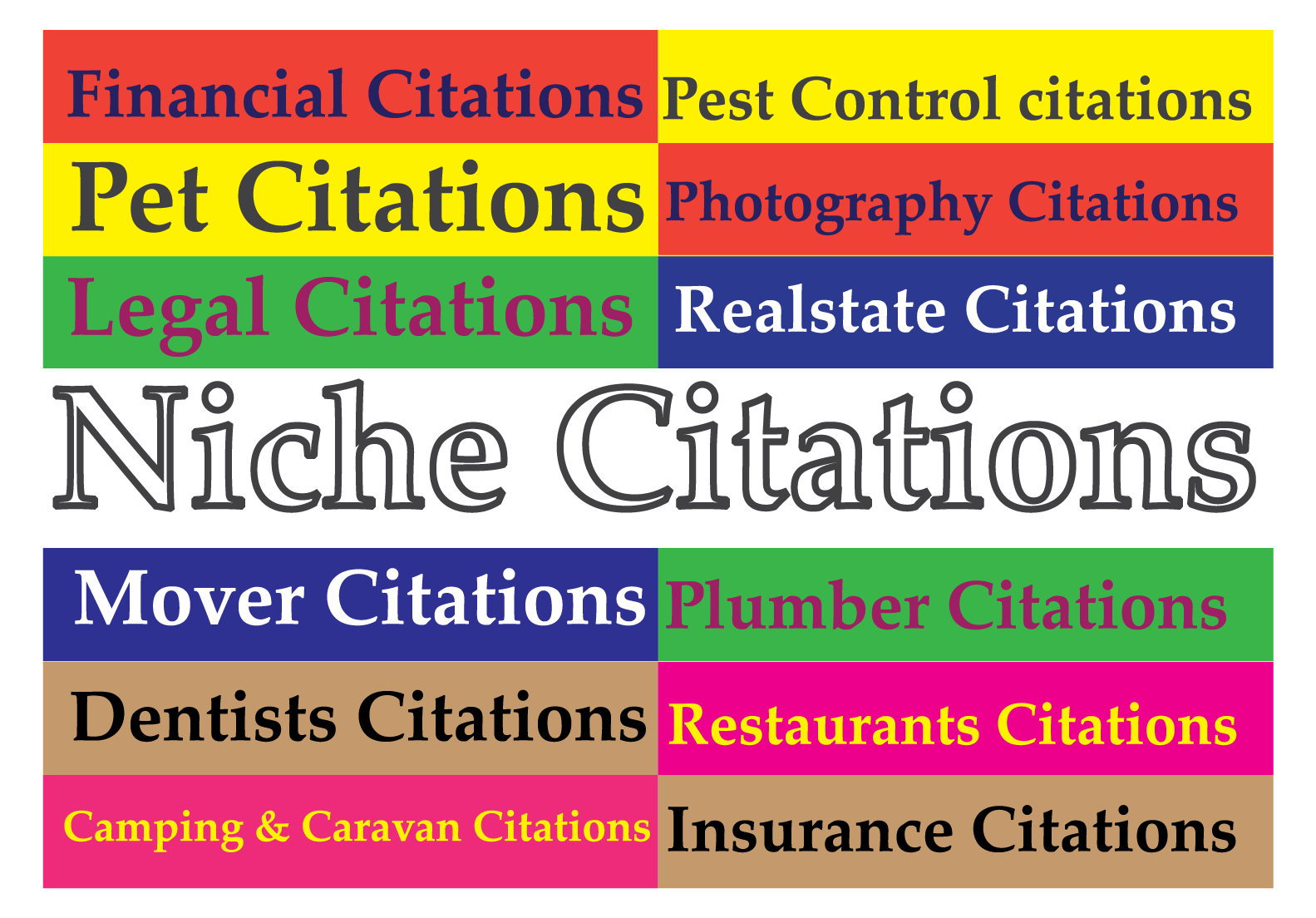 Manually create 10 top niche relevant local citations for USA
