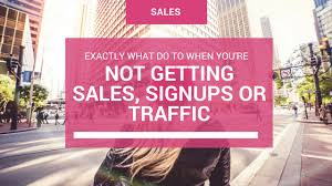 10 000 Usa targeted traffic for 30 days