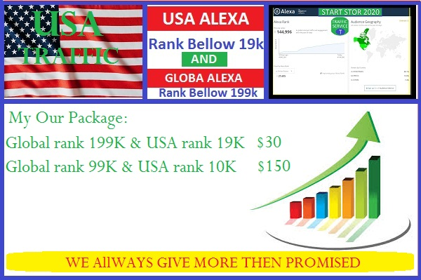 I will bring you USA alexa rank 19k and global alexa rank 199k