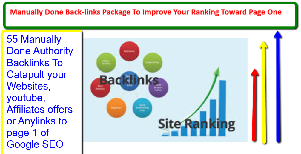 Perfect SEO Strategy 2020 - Google Massive 99+ Backlinks With Manual High Authority and Trusted Link