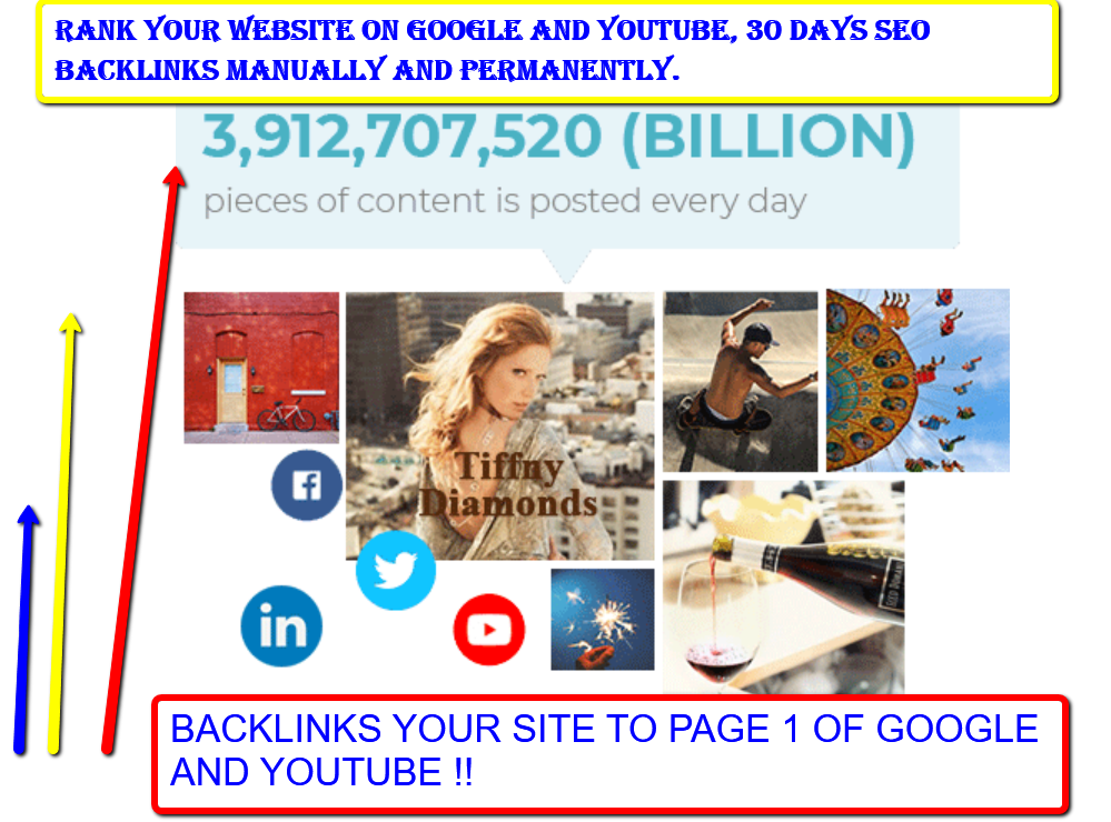 100+ Manually Done High Authority Backlinks to Catapult your Google SEO Towards Page 1