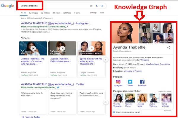 I will create Google Knowledge Graph for you