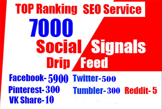 Real SEO Social Signals from top PR sites bookmarks and shared