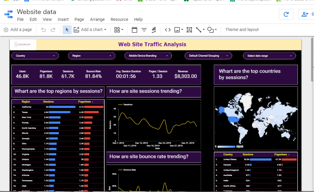 i will create stunning google studio dashboard