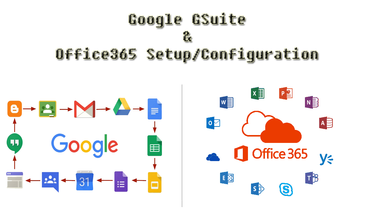 I will Setup Google GSuite & Office365 for your Organization/Office