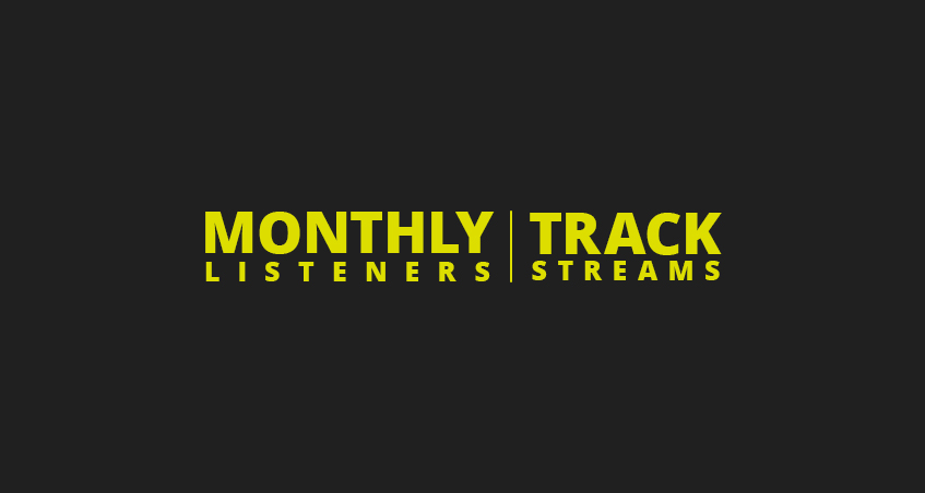 speedy and trusted 1000 Monthly listener or tack play for music promotion