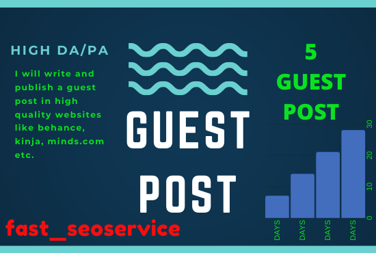 Write and publish 5 guest post on high DA DR