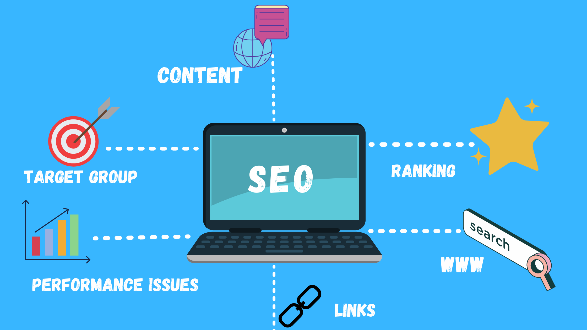 I will Provide a Detailed SEO Report of your site