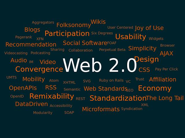 I will create 30+ super web2.0 backlink