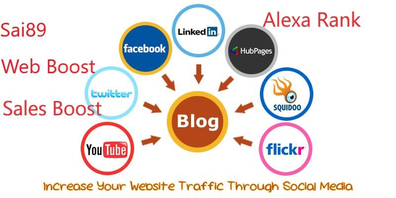 TARGETED Keywords 10,000 PREMIUM Low BOUNCE RATE WebSite Traffic