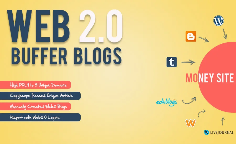 I will create 11 web 2 0 blog properties with login details