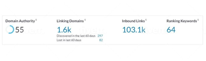 increase domain authority moz da 50 plus granted