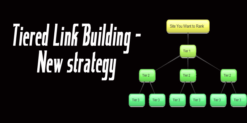 Provide 3 Tier Link Pyramid Best for your SEO of Type 1