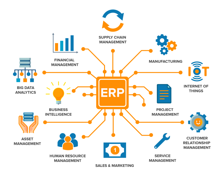 I will provide ERP a stock, inventory, billing management, POS,accounting erp system