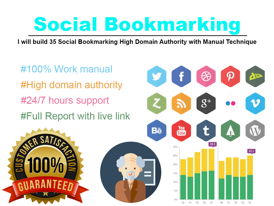 35 Social Bookmarking High Domain Authority with Manually