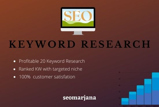 Profitable SEO keyword research for website