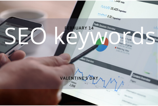 I will do 50 Seo keywords research for your website to rank high and more traffic generate.