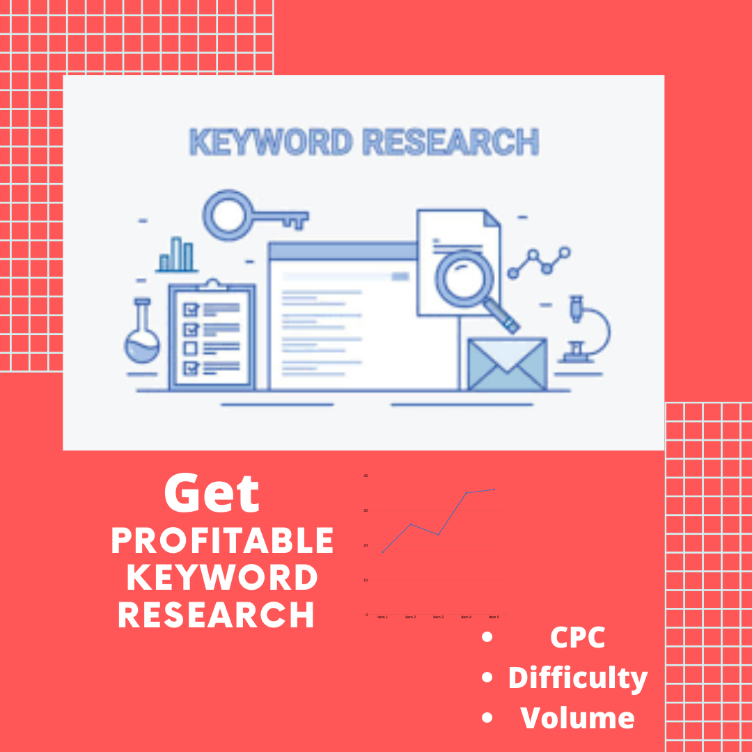 profitable keyword research with free audit