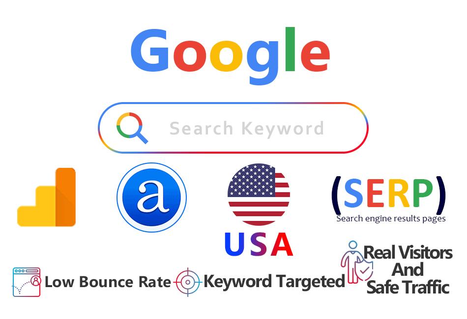 google keyword targeted real usa unique traffic