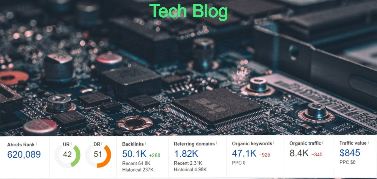 I will do Guest post on High metrics tech blog