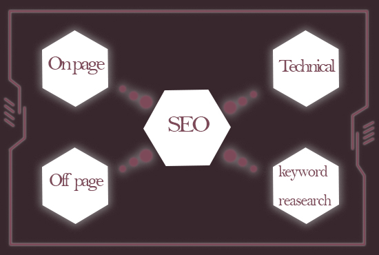 I will do on page seo for your website to get rank 1st page on google