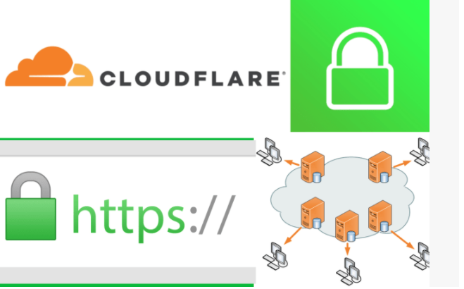 I will deploy and secure your website with 1 year free ssl