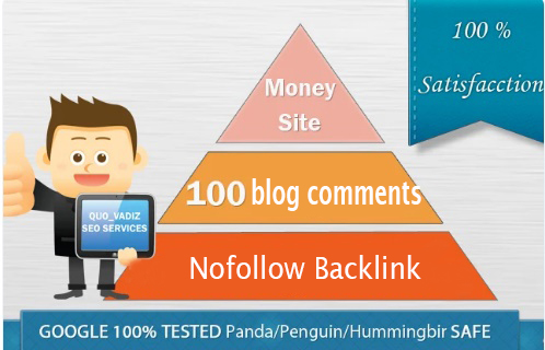 I will create 100 blog comments nofollow backlink