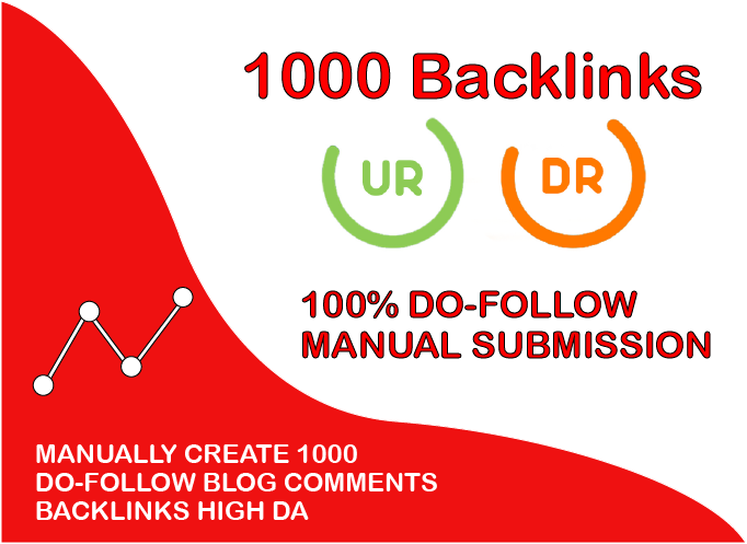 Get High Quality 1000 blog comment backlinks