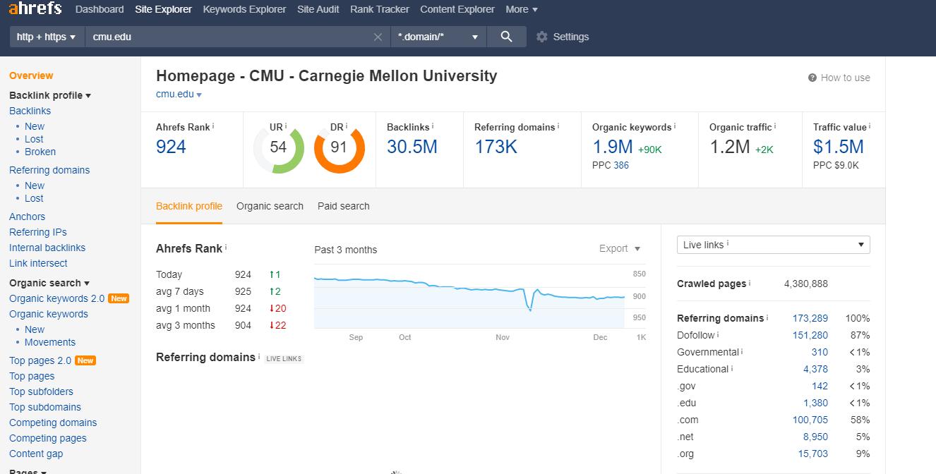 DoFollow Guest Post Backlink On CMU EDU DR 91,  DA 92