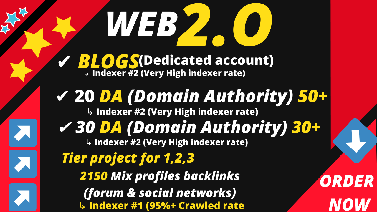 2230 high da seo backlinks to improve your google ranking