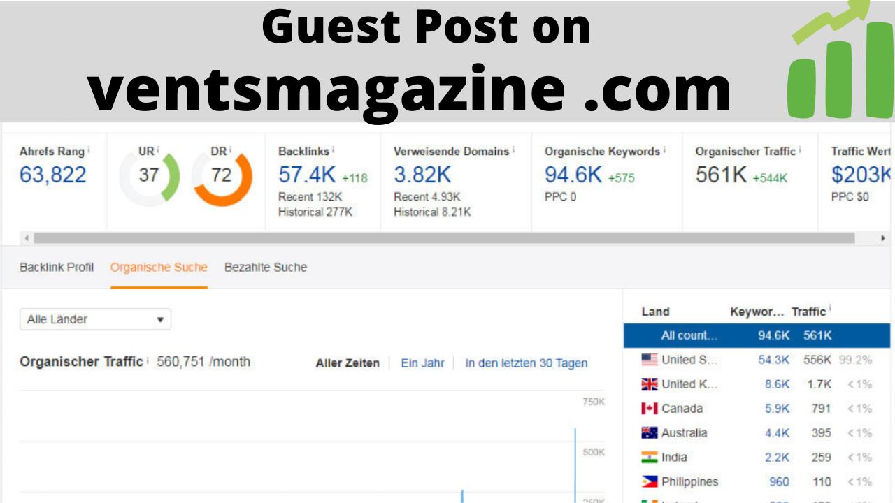 Do Guest Post on google news approved DR 72 ventsmagazine blog