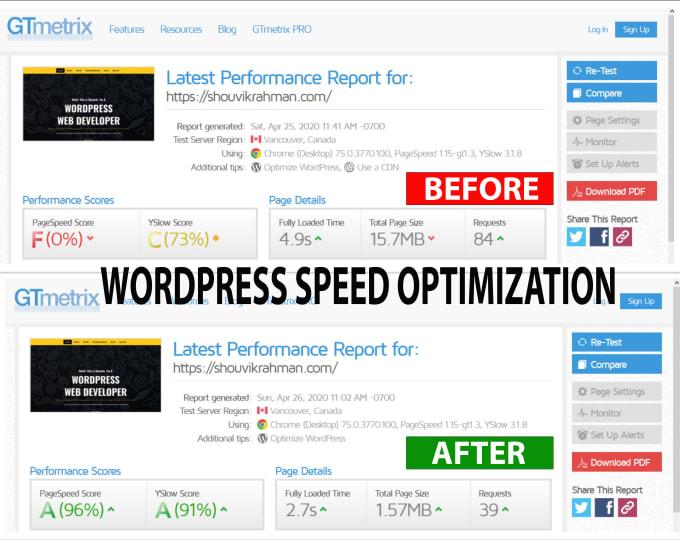 Wordpress Speed Optimization By Google Page Speed And Gtmetrix