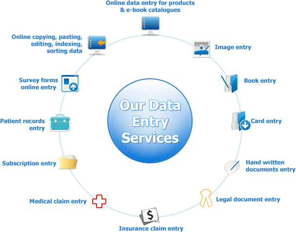 I will do perfect data entry, data mining and web research