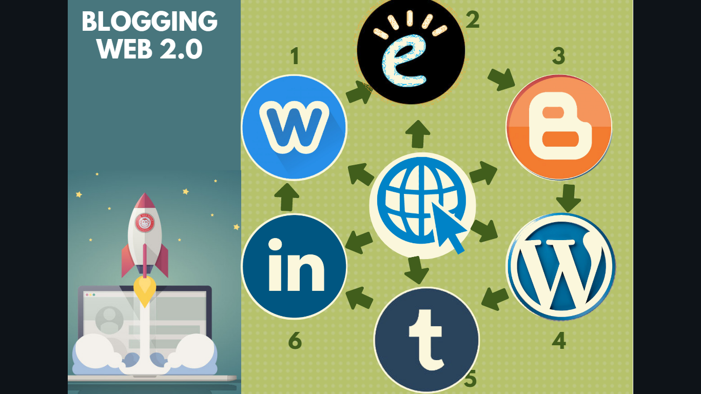 Get Amazing Ranking With 40+ DA Sites in 2020