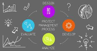 I can do any work on Project Management
