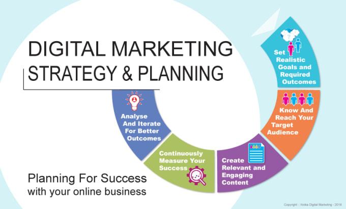 Build Digital Marketing Strategy & Planning