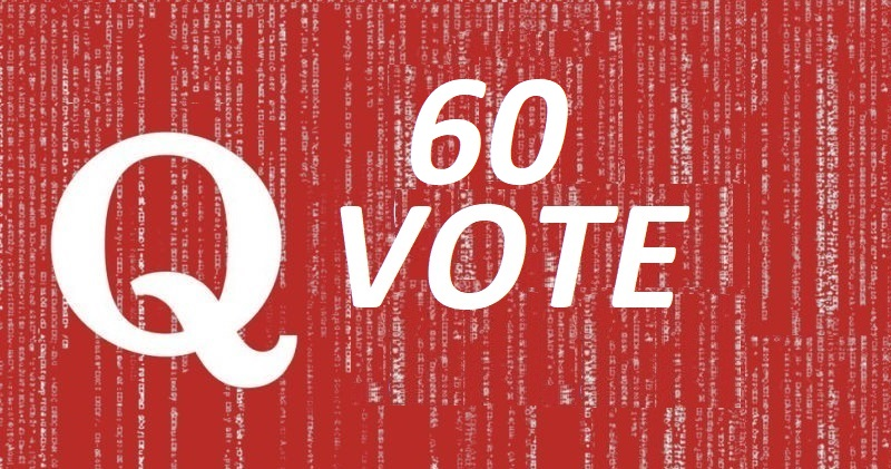 Promote 60 quora vote from different IP address