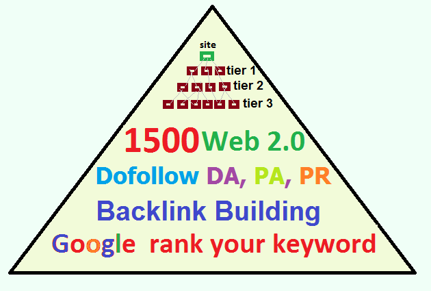 1500 Super booster with PR,  DA,  PA,  Do-follow Tier1,  Tier2,  Tier3 Strong Web 2.0 Backlinks