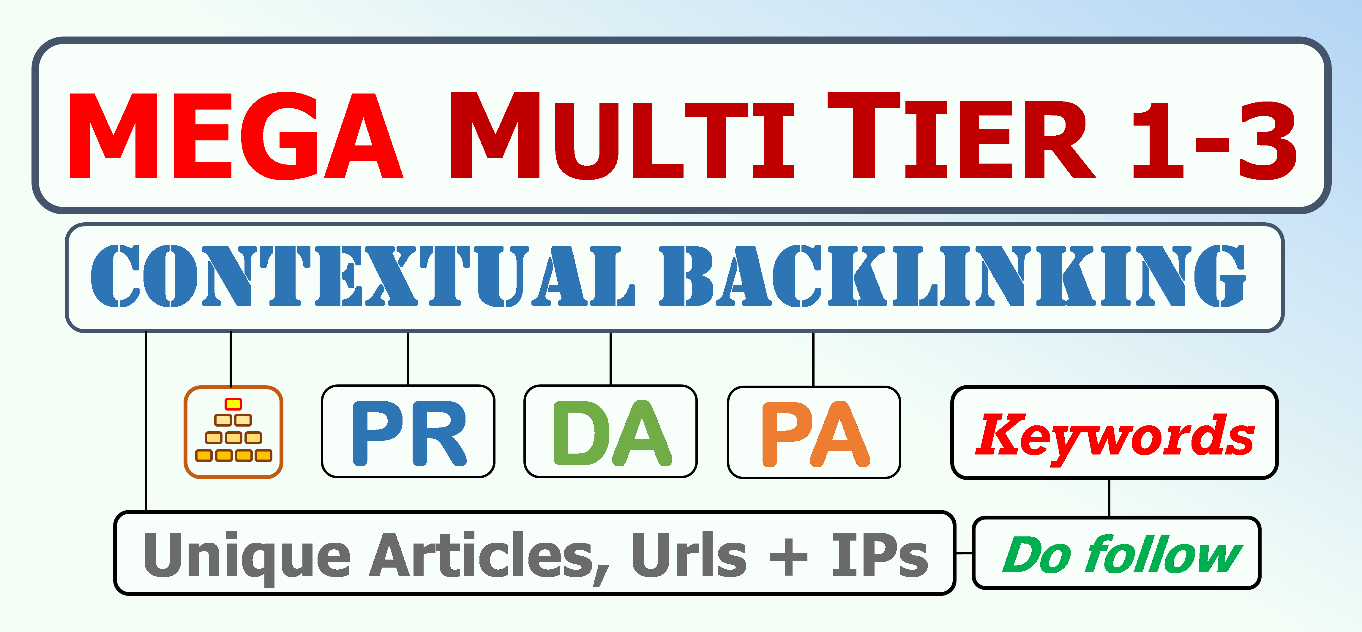 MEGA contextual Panda safe 4.2 super keyword booster tier3 Web 2.0 backlink pyramid link building