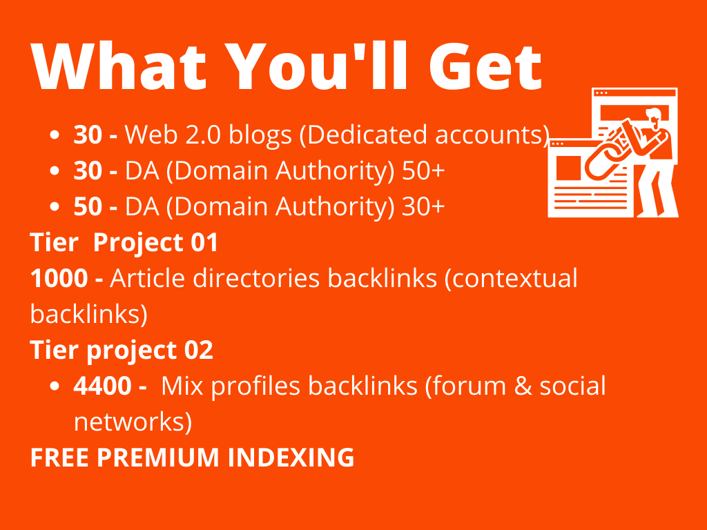 All In One SEO Package ( Value) - Web 2.0 blogs (Dedicated accounts) - DA (Domain Authority) 50+etc