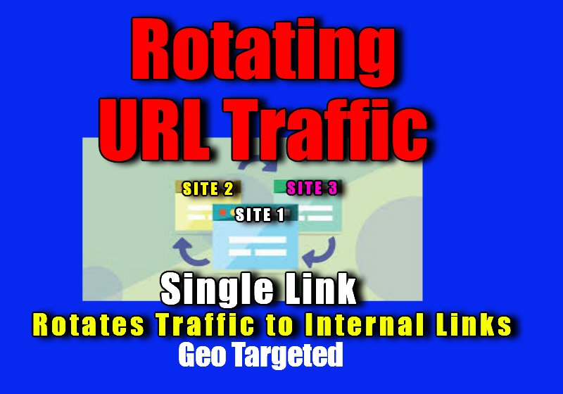 I will Rotate Web Traffic to your Main URL + Internal 5 links. Adsense safe