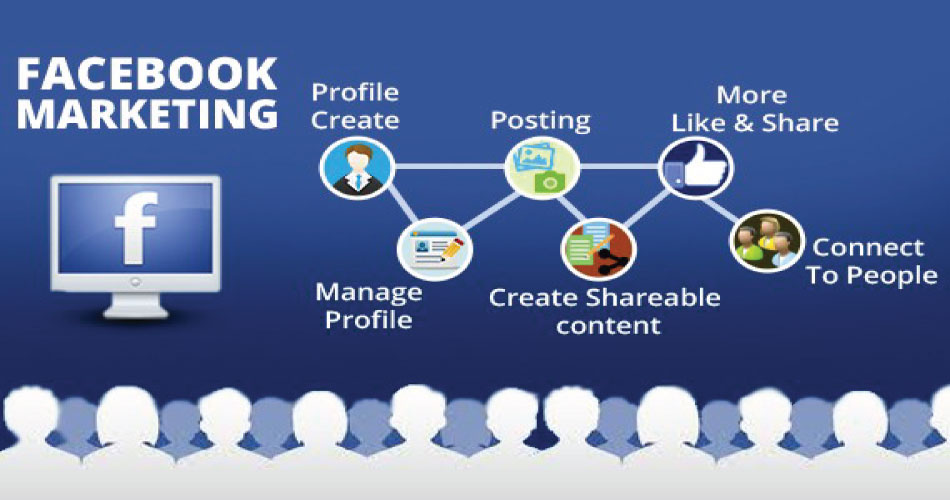 I will manage your facebook marketing ads campaign