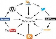 I Will Build Google Friendly Link Wheel Using 40 Web2.0 blogs With Unique Image & Content