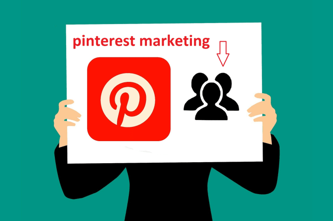 setup, pinterest pins and boards and marketing