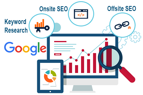 Search Engine Optimization SEO Plus+ -