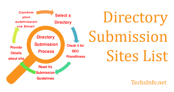i will submitt your website in 500 directories