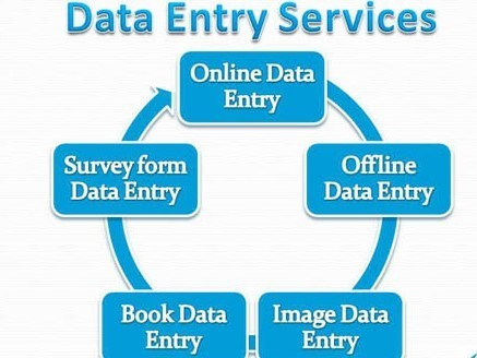 Data Entry Services- MS Office Tools, Typing, Writing, Editing ( Quality Services)