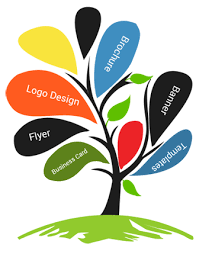 Expert in graphics design and logo design and QR code