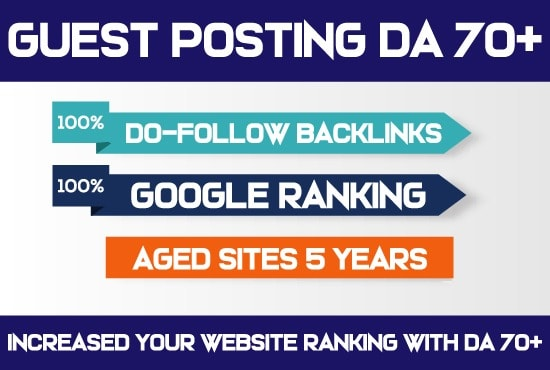 I create publish article on da 70 guest post dofollo site with all niches